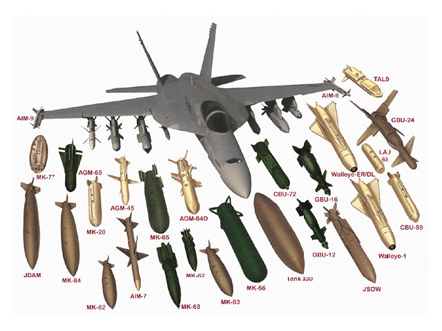 F-18 Weapons